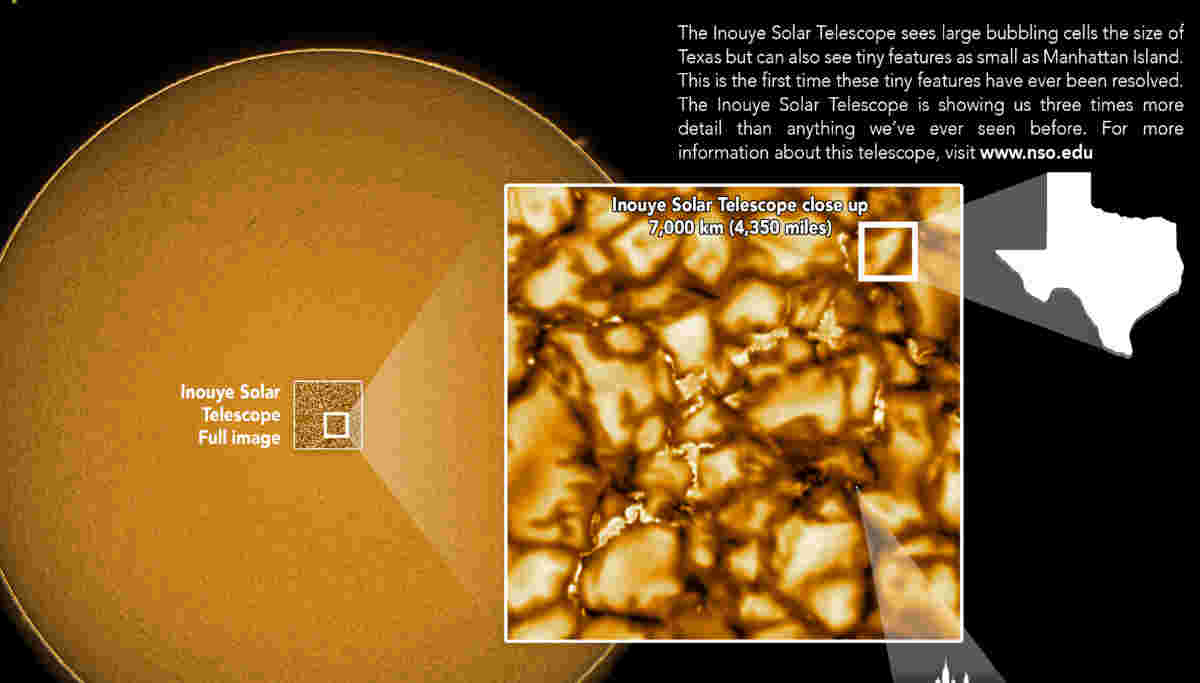 Researchers Say This is the Most Detailed Image of the Sun Surface