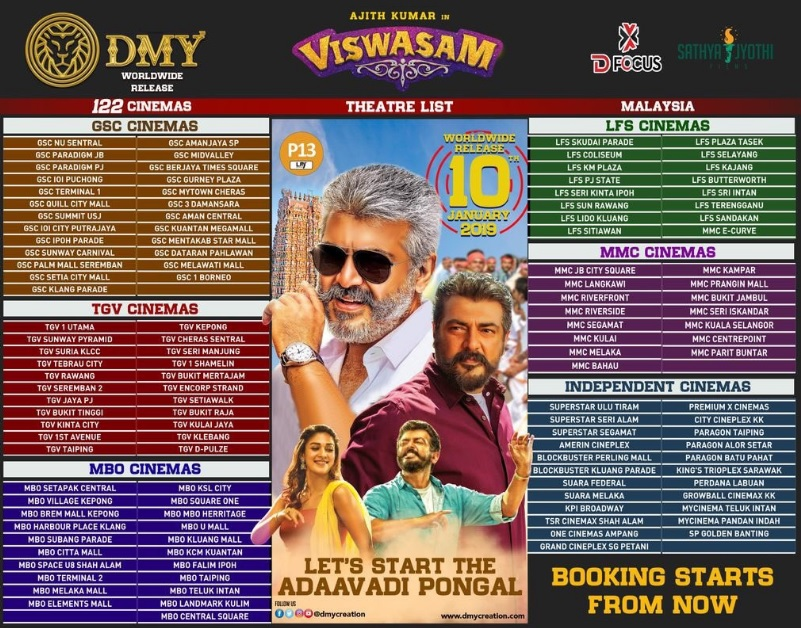 Petta and Viswasam Malaysia Complete Theater List and Booking Details