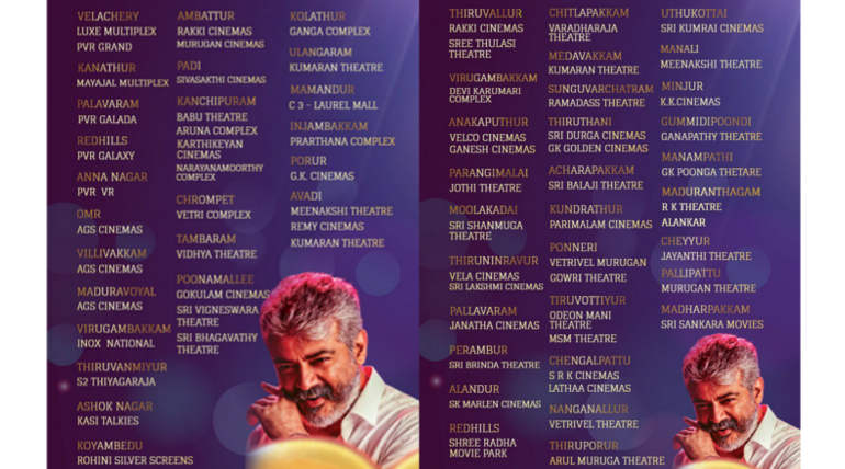 Viswasam Chengalpet Final Theater List is Out and Bookings Pick up on a Rapid Pace