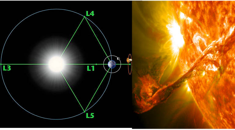 Heliosphere Mission For Cosmic Rays Study In Lagrange Point L1 Announced By NASA In 2024