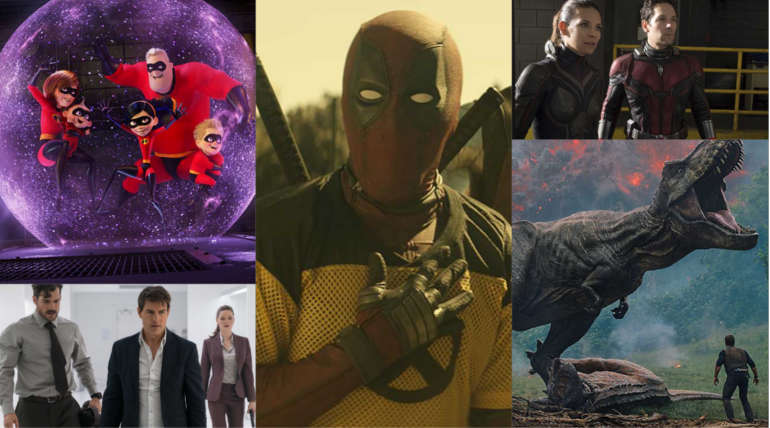 Deadpool 2 leads as People's Favourite Summer Blockbuster in IMDB Polls: See the Top 5 list