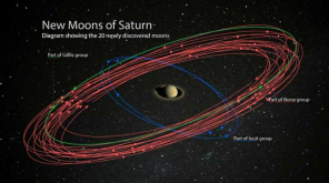 Scientists found twenty new moons orbiting Saturn
